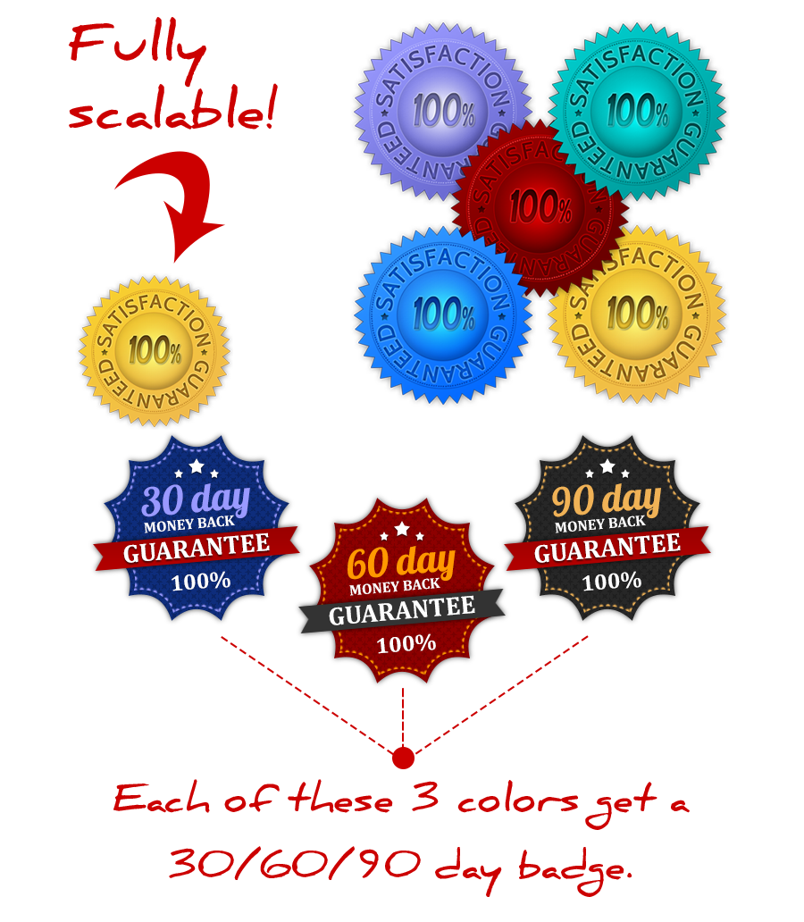 Module 10: Guarantee Badges